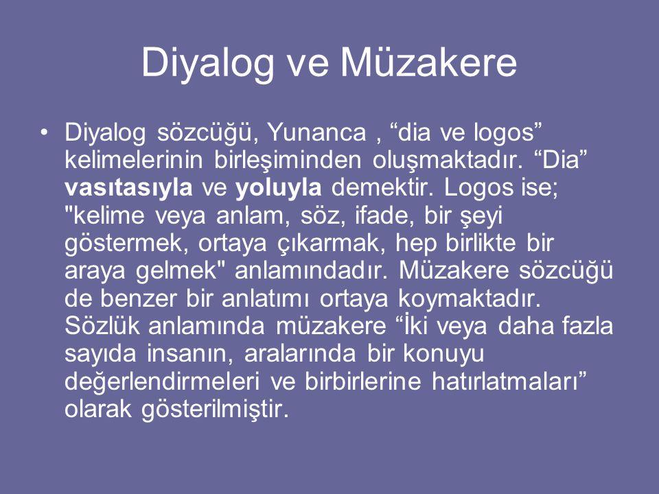 Diyalog ve Müzakere Diyalog sözcüğü, Yunanca, dia ve logos kelimelerinin birleşiminden oluşmaktadır.