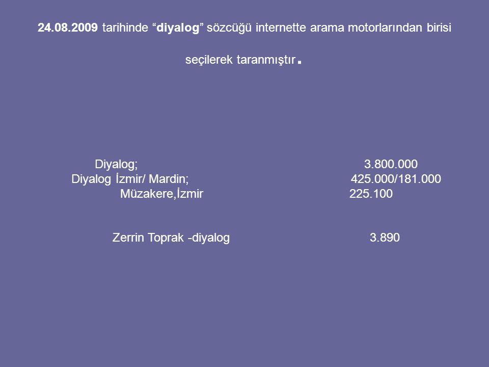 24.08.2009 tarihinde diyalog sözcüğü internette arama motorlarından birisi seçilerek taranmıştır.