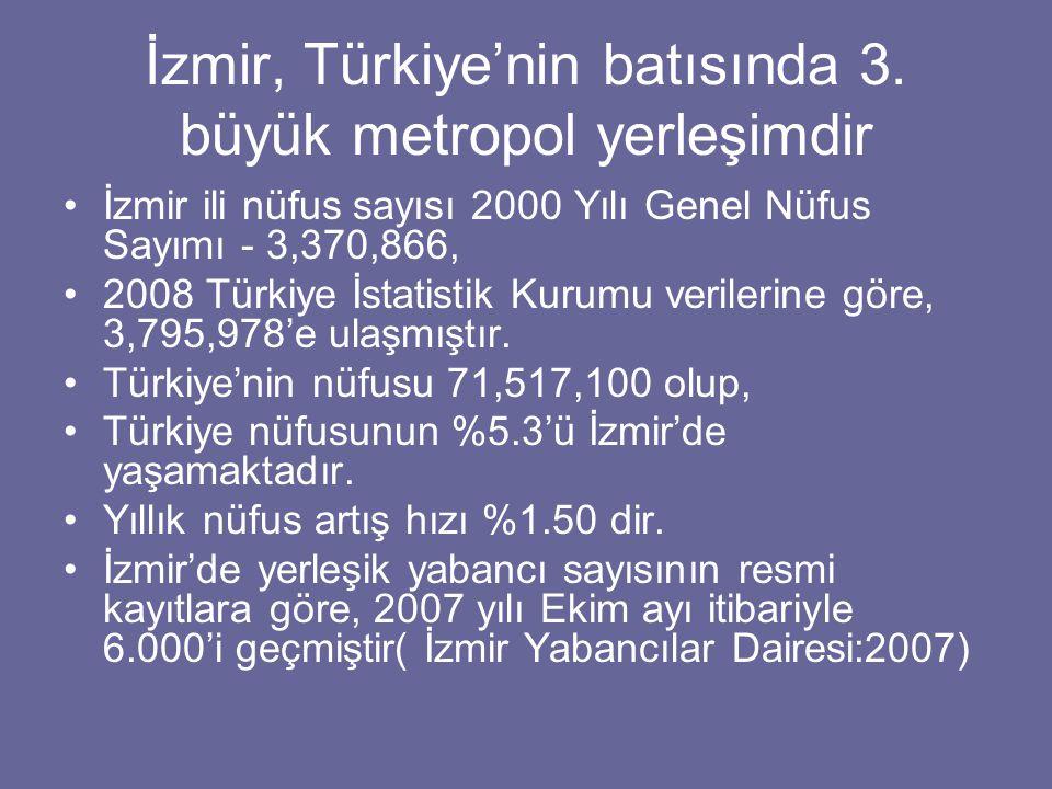 İzmir, Türkiye'nin batısında 3.