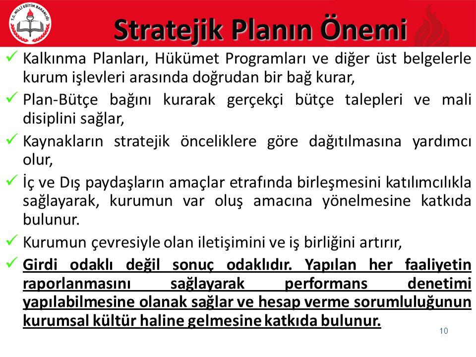 Stratejik Planın Önemi Kalkınma Planları, Hükümet Programları ve diğer üst belgelerle kurum işlevleri arasında doğrudan bir bağ kurar, Plan-Bütçe bağını kurarak gerçekçi bütçe talepleri ve mali disiplini sağlar, Kaynakların stratejik önceliklere göre dağıtılmasına yardımcı olur, İç ve Dış paydaşların amaçlar etrafında birleşmesini katılımcılıkla sağlayarak, kurumun var oluş amacına yönelmesine katkıda bulunur.