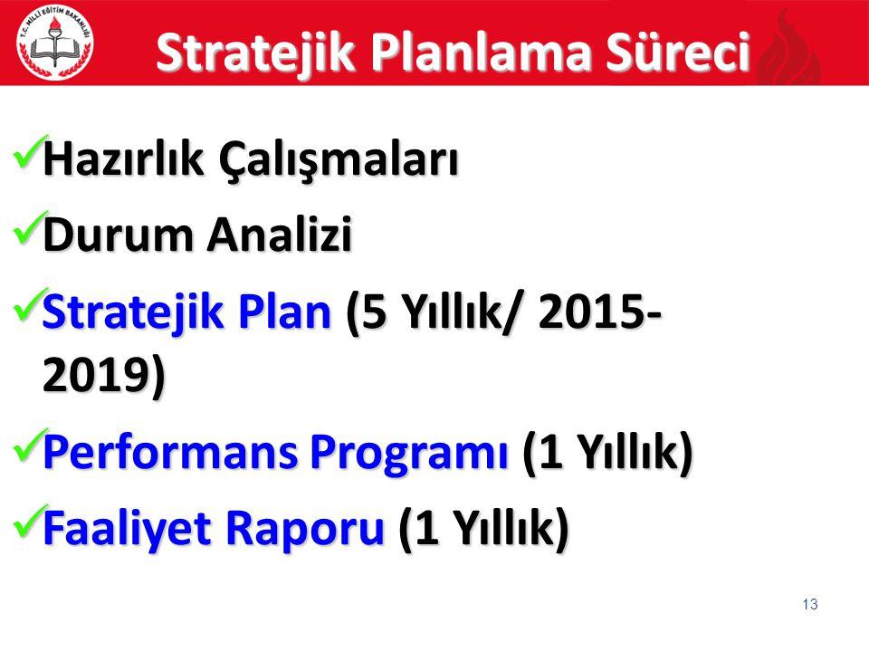 Stratejik Planlama Süreci Hazırlık Çalışmaları Hazırlık Çalışmaları Durum Analizi Durum Analizi Stratejik Plan (5 Yıllık/ 2015- 2019) Stratejik Plan (5 Yıllık/ 2015- 2019) Performans Programı (1 Yıllık) Performans Programı (1 Yıllık) Faaliyet Raporu (1 Yıllık) Faaliyet Raporu (1 Yıllık) 13