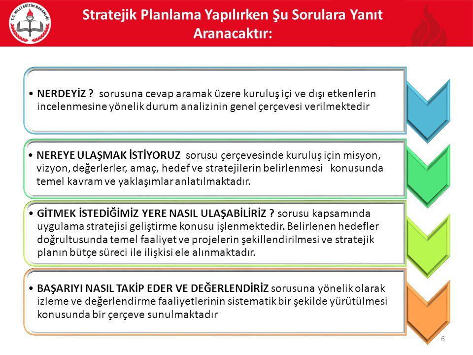 Stratejik Planlama Yapılırken Şu Sorulara Yanıt Aranacaktır: 6 NERDEYİZ .