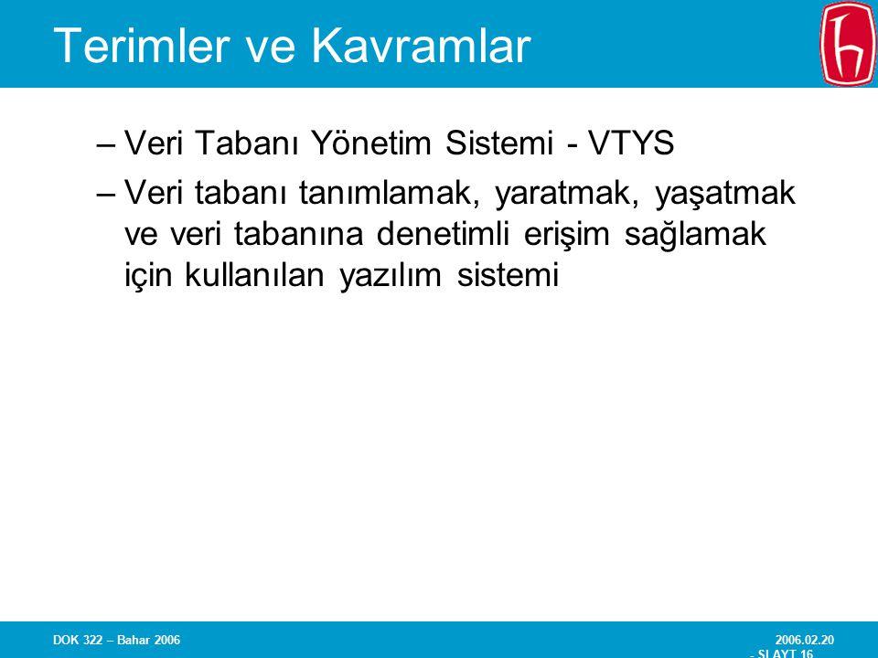 2006.02.20 - SLAYT 16 DOK 322 – Bahar 2006 Terimler ve Kavramlar –Veri Tabanı Yönetim Sistemi - VTYS –Veri tabanı tanımlamak, yaratmak, yaşatmak ve ve