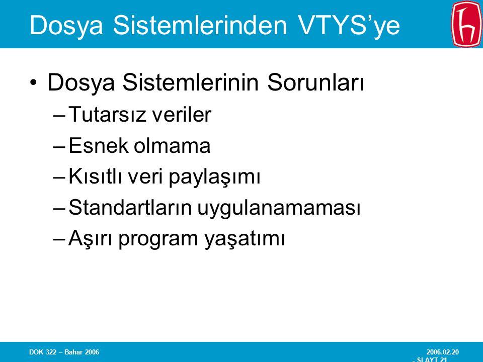 2006.02.20 - SLAYT 21 DOK 322 – Bahar 2006 Dosya Sistemlerinden VTYS'ye Dosya Sistemlerinin Sorunları –Tutarsız veriler –Esnek olmama –Kısıtlı veri pa