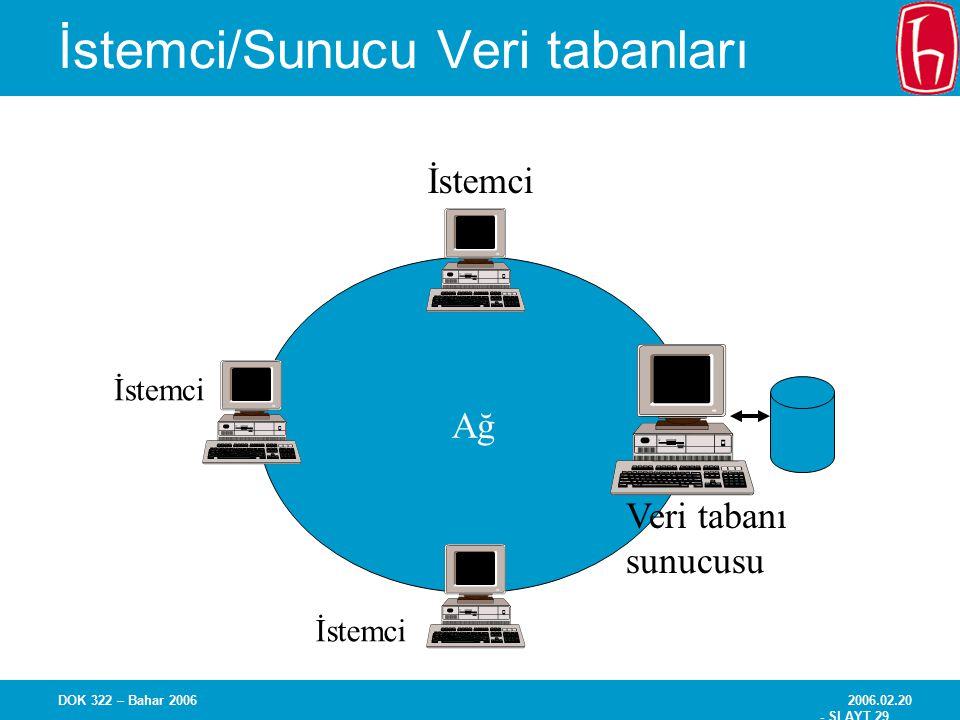 2006.02.20 - SLAYT 29 DOK 322 – Bahar 2006 İstemci/Sunucu Veri tabanları Ağ İstemci Veri tabanı sunucusu