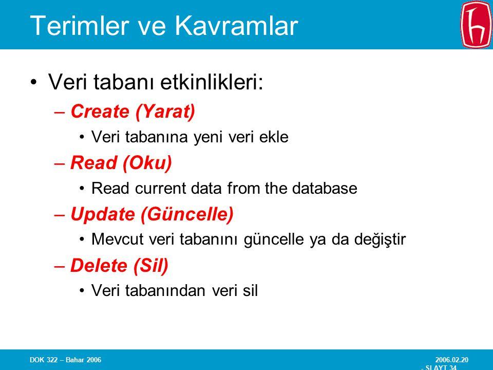 2006.02.20 - SLAYT 34 DOK 322 – Bahar 2006 Terimler ve Kavramlar Veri tabanı etkinlikleri: –Create (Yarat) Veri tabanına yeni veri ekle –Read (Oku) Re