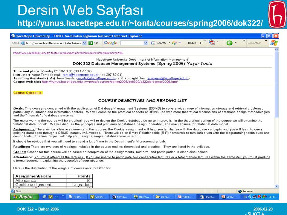 2006.02.20 - SLAYT 25 DOK 322 – Bahar 2006 Veri Tabanı Bileşenleri VTYS =============== Tasarım araçları Tablo Yaratma Form Yaratma Sorgu yaratma Rapor yaratma Prosedürel dil derleyicisi (4GL) ============= İşletim sırasında Form işleyici Sorgu işleyici Report Writer Language Run time Kullanıcı Arayüzü Uygulamaları Uygulama Programları Veri Tabanı Veri tabanı: Kullanıcı verileri Metadata Dizinler Uygulama Metadatası İçerir
