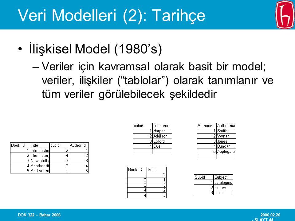2006.02.20 - SLAYT 44 DOK 322 – Bahar 2006 Veri Modelleri (2): Tarihçe İlişkisel Model (1980's) –Veriler için kavramsal olarak basit bir model; verile
