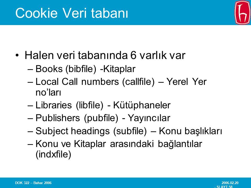 2006.02.20 - SLAYT 58 DOK 322 – Bahar 2006 Cookie Veri tabanı Halen veri tabanında 6 varlık var –Books (bibfile) -Kitaplar –Local Call numbers (callfi