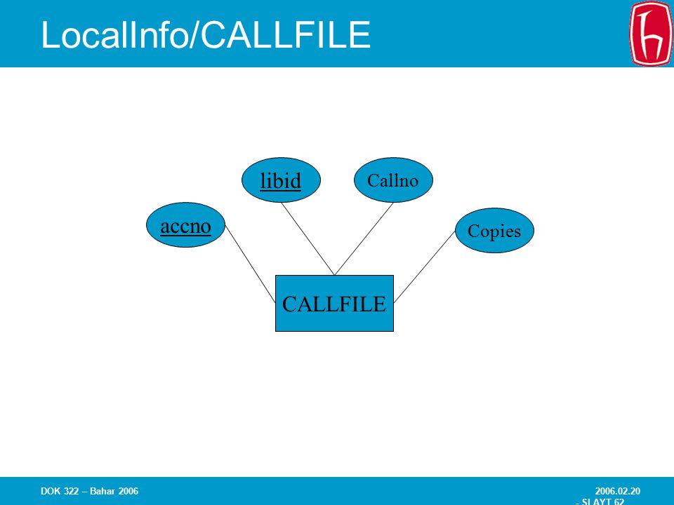 2006.02.20 - SLAYT 62 DOK 322 – Bahar 2006 LocalInfo/CALLFILE CALLFILE Copies accno libid Callno