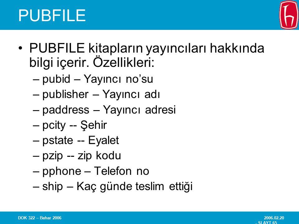 2006.02.20 - SLAYT 65 DOK 322 – Bahar 2006 PUBFILE PUBFILE kitapların yayıncıları hakkında bilgi içerir. Özellikleri: –pubid – Yayıncı no'su –publishe