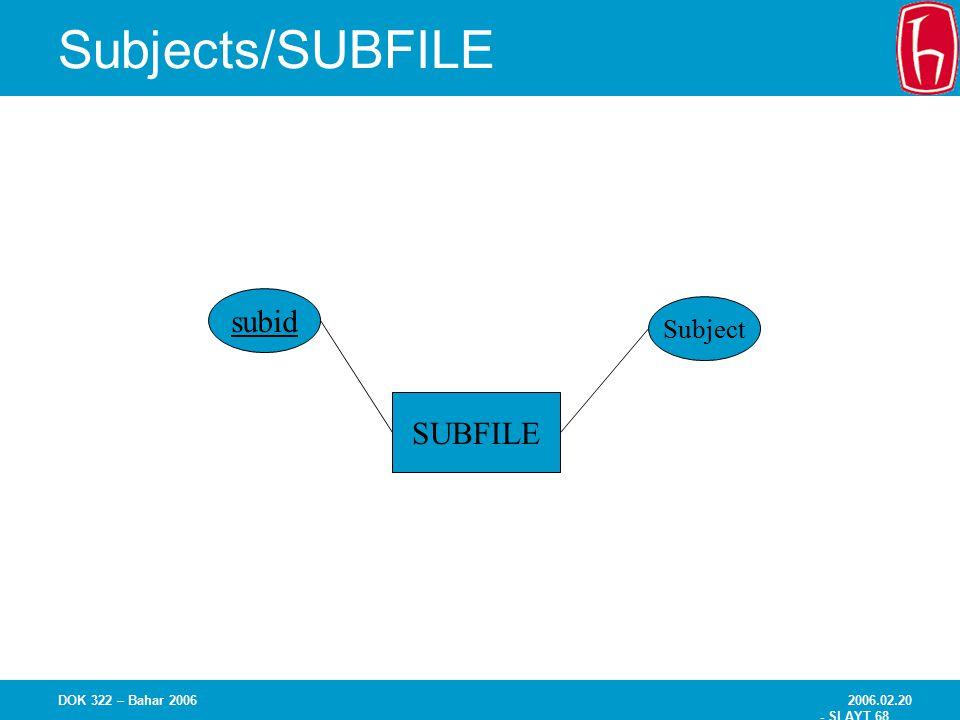 2006.02.20 - SLAYT 68 DOK 322 – Bahar 2006 Subjects/SUBFILE SUBFILE Subject subid