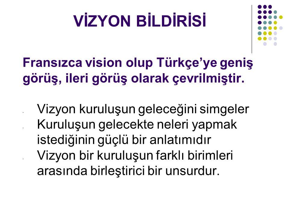 Fransızca vision olup Türkçe'ye geniş görüş, ileri görüş olarak çevrilmiştir.