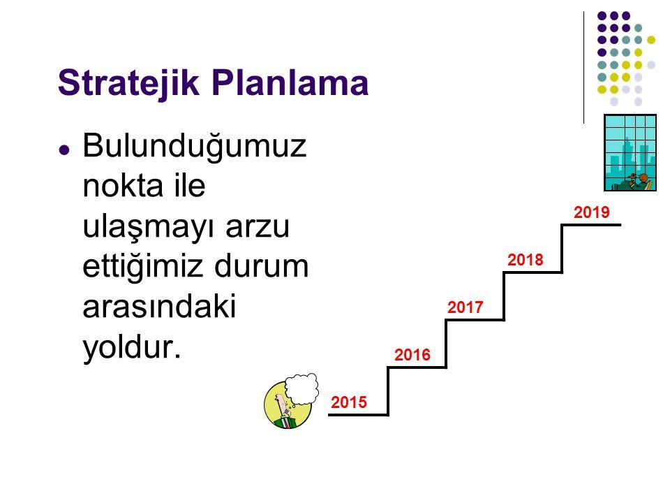 Stratejik Planlama ● Bulunduğumuz nokta ile ulaşmayı arzu ettiğimiz durum arasındaki yoldur.