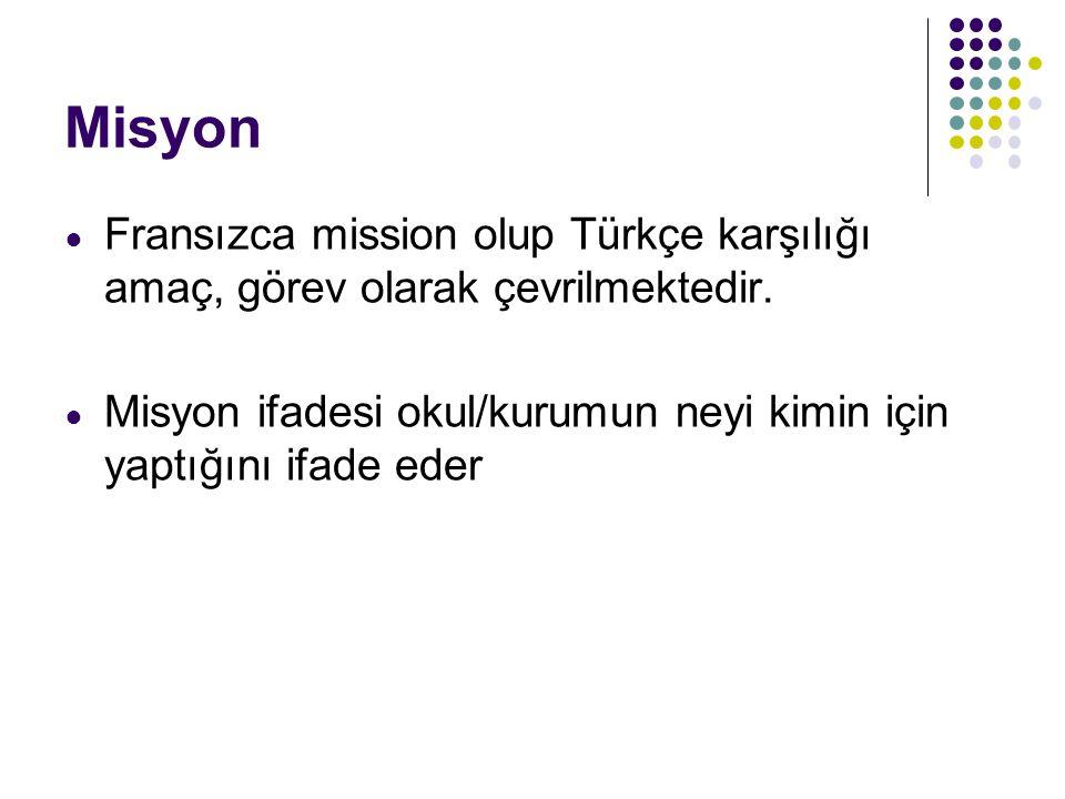 Misyon ● Fransızca mission olup Türkçe karşılığı amaç, görev olarak çevrilmektedir.