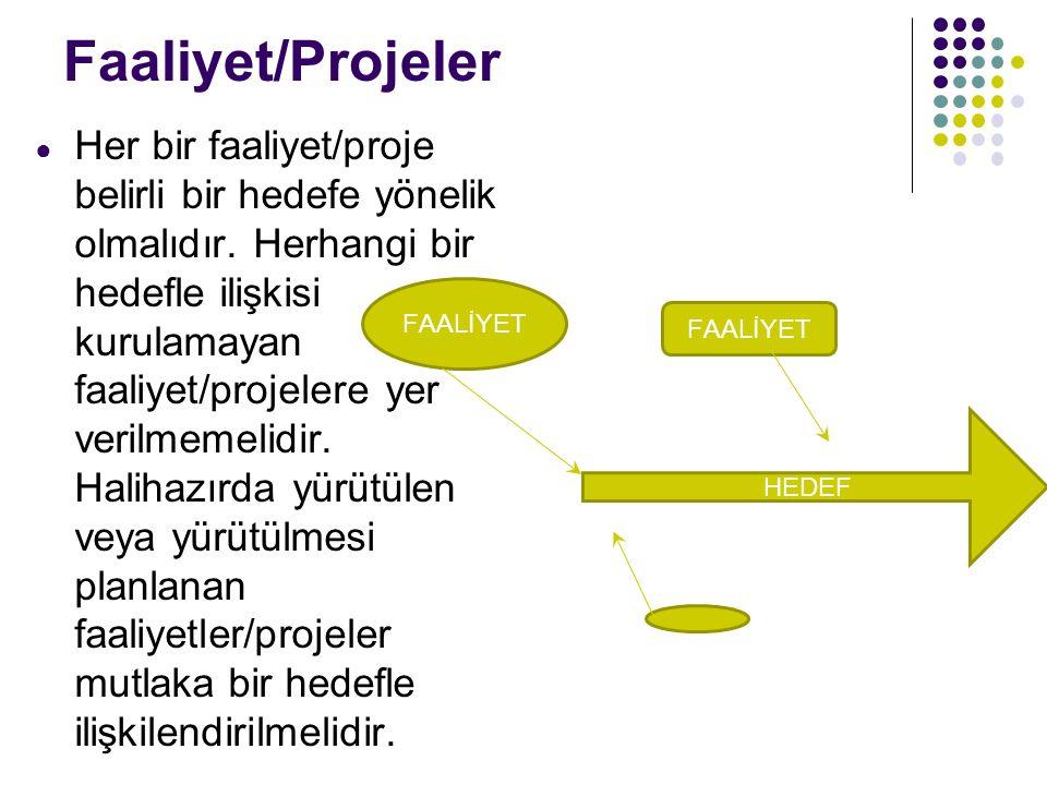 Faaliyet/Projeler ● Her bir faaliyet/proje belirli bir hedefe yönelik olmalıdır.