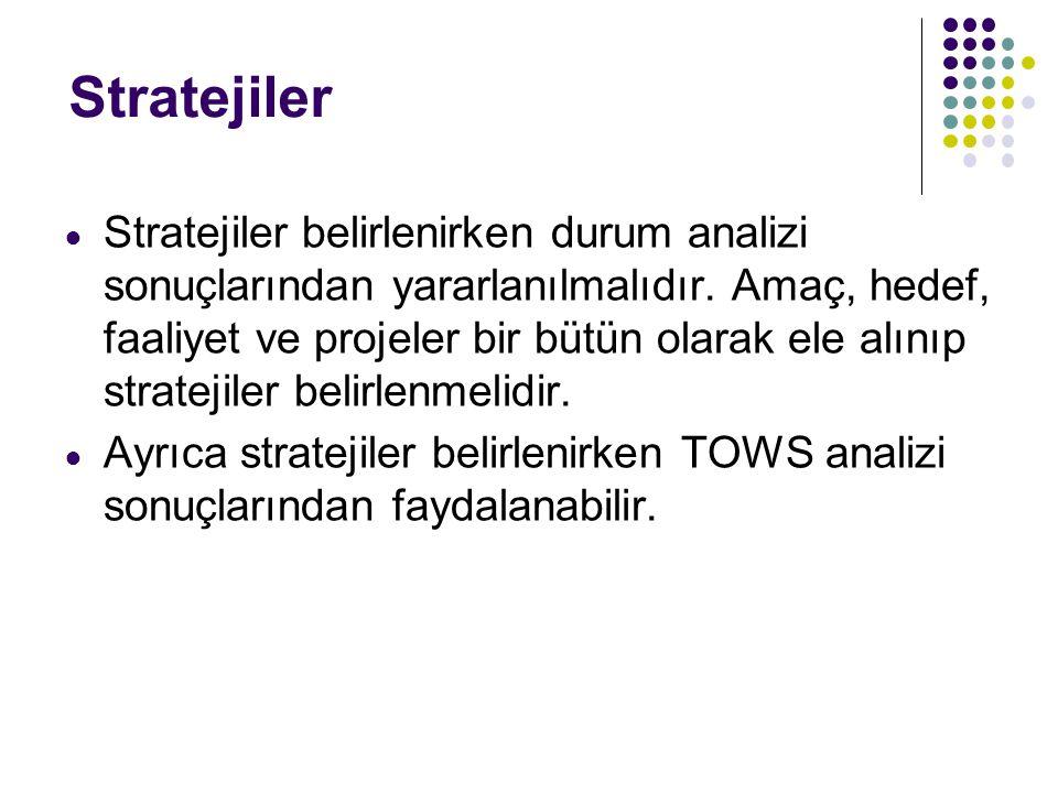 Stratejiler ● Stratejiler belirlenirken durum analizi sonuçlarından yararlanılmalıdır.