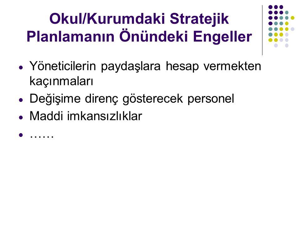 Okul/Kurumdaki Stratejik Planlamanın Önündeki Engeller ● Yöneticilerin paydaşlara hesap vermekten kaçınmaları ● Değişime direnç gösterecek personel ● Maddi imkansızlıklar ● ……