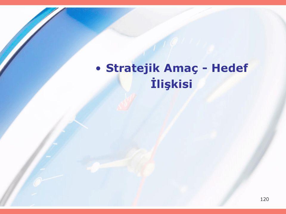 120 Stratejik Amaç - Hedef İlişkisi