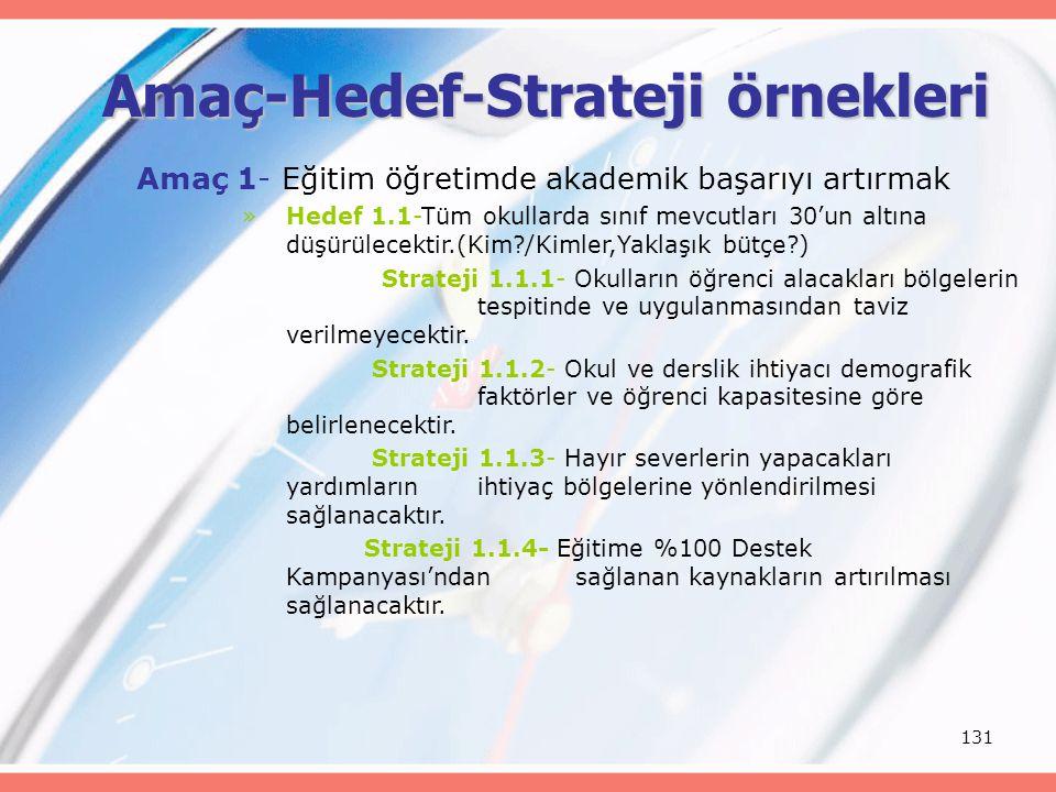 131 Amaç-Hedef-Strateji örnekleri Amaç 1- Eğitim öğretimde akademik başarıyı artırmak »Hedef 1.1-Tüm okullarda sınıf mevcutları 30'un altına düşürülecektir.(Kim?/Kimler,Yaklaşık bütçe?) Strateji 1.1.1- Okulların öğrenci alacakları bölgelerin tespitinde ve uygulanmasından taviz verilmeyecektir.
