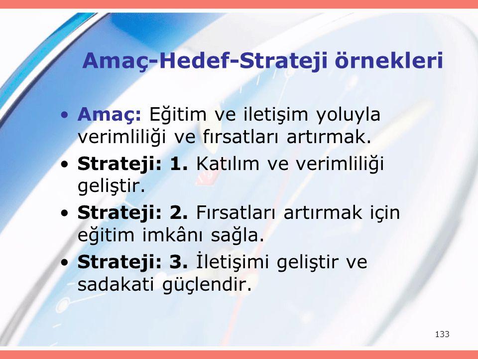 133 Amaç-Hedef-Strateji örnekleri Amaç: Eğitim ve iletişim yoluyla verimliliği ve fırsatları artırmak. Strateji: 1. Katılım ve verimliliği geliştir. S