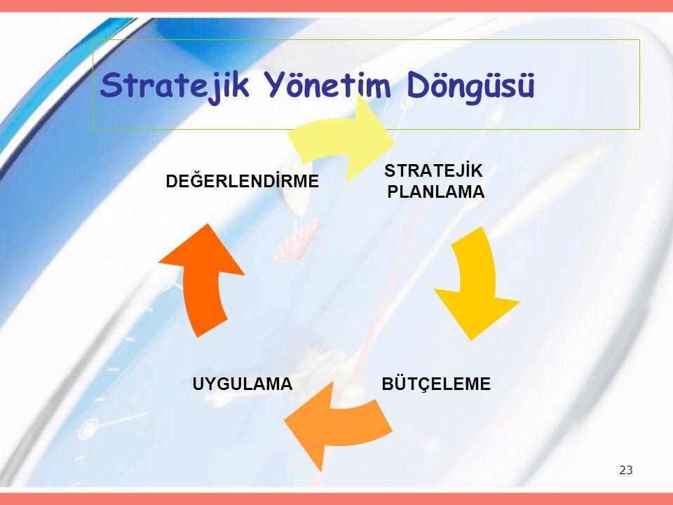 23 Stratejik Yönetim Döngüsü STRATEJİK PLANLAMA BÜTÇELEMEUYGULAMA DEĞERLENDİRME