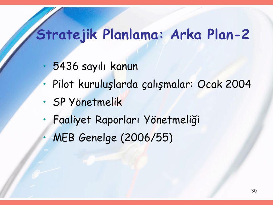 30 Stratejik Planlama: Arka Plan-2 5436 sayılı kanun Pilot kuruluşlarda çalışmalar: Ocak 2004 SP Yönetmelik Faaliyet Raporları Yönetmeliği MEB Genelge (2006/55)