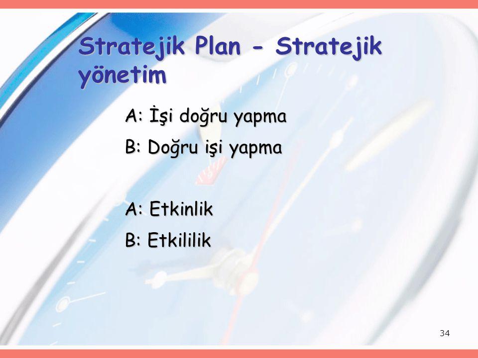 34 Stratejik Plan - Stratejik yönetim A: İşi doğru yapma B: Doğru işi yapma A: Etkinlik B: Etkililik