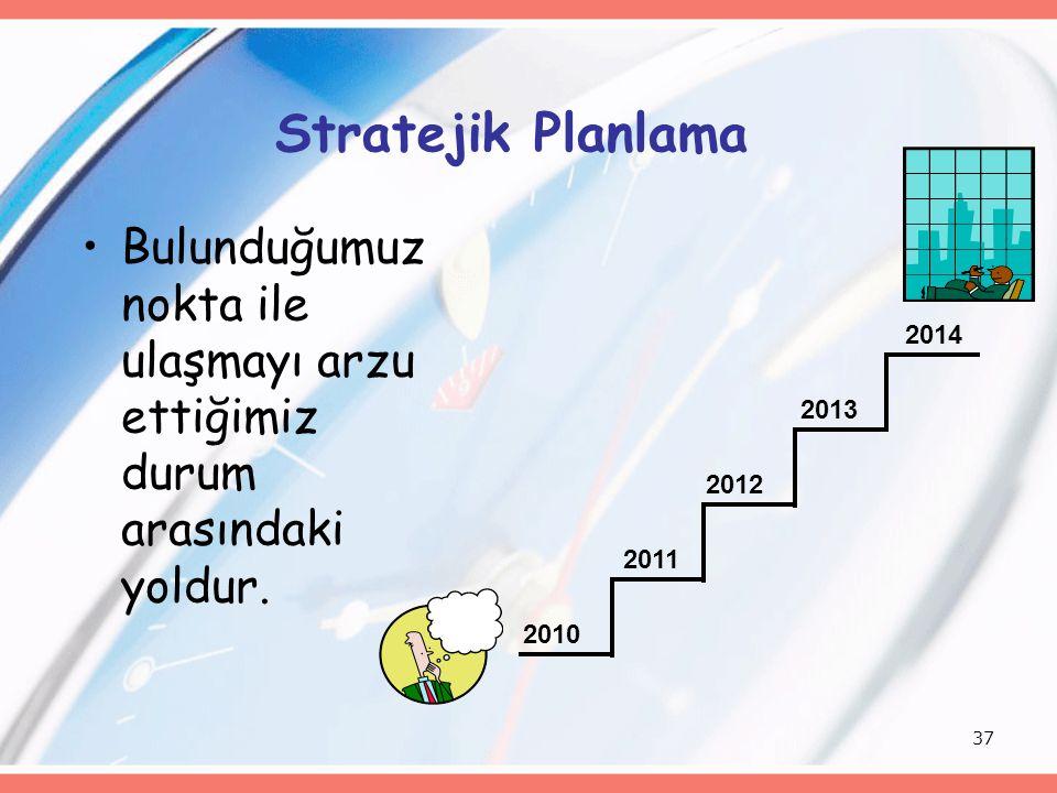 37 Stratejik Planlama Bulunduğumuz nokta ile ulaşmayı arzu ettiğimiz durum arasındaki yoldur. 2010 2014 2011 2012 2013
