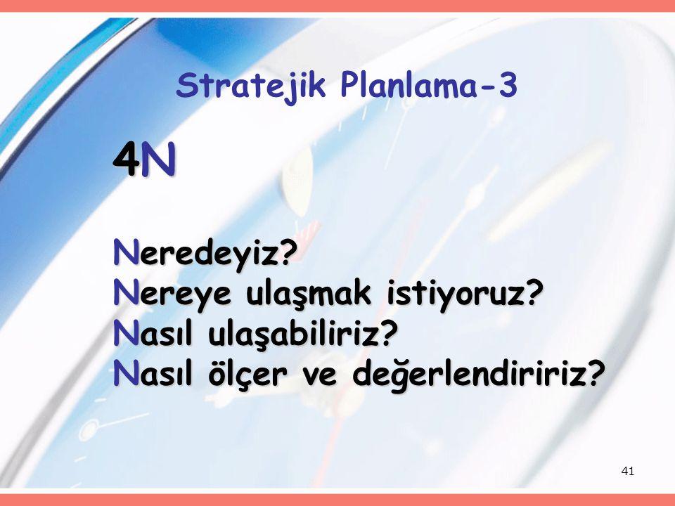41 Stratejik Planlama-3 4N Neredeyiz? Nereye ulaşmak istiyoruz? Nasıl ulaşabiliriz? Nasıl ölçer ve değerlendiririz?