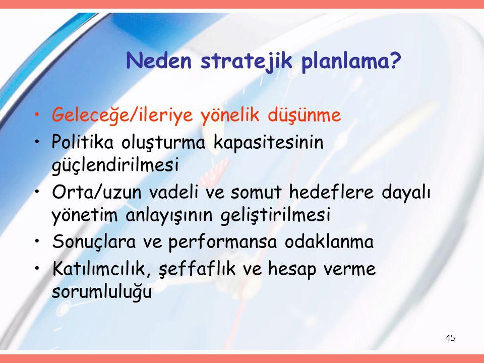 45 Neden stratejik planlama? Geleceğe/ileriye yönelik düşünme Politika oluşturma kapasitesinin güçlendirilmesi Orta/uzun vadeli ve somut hedeflere day