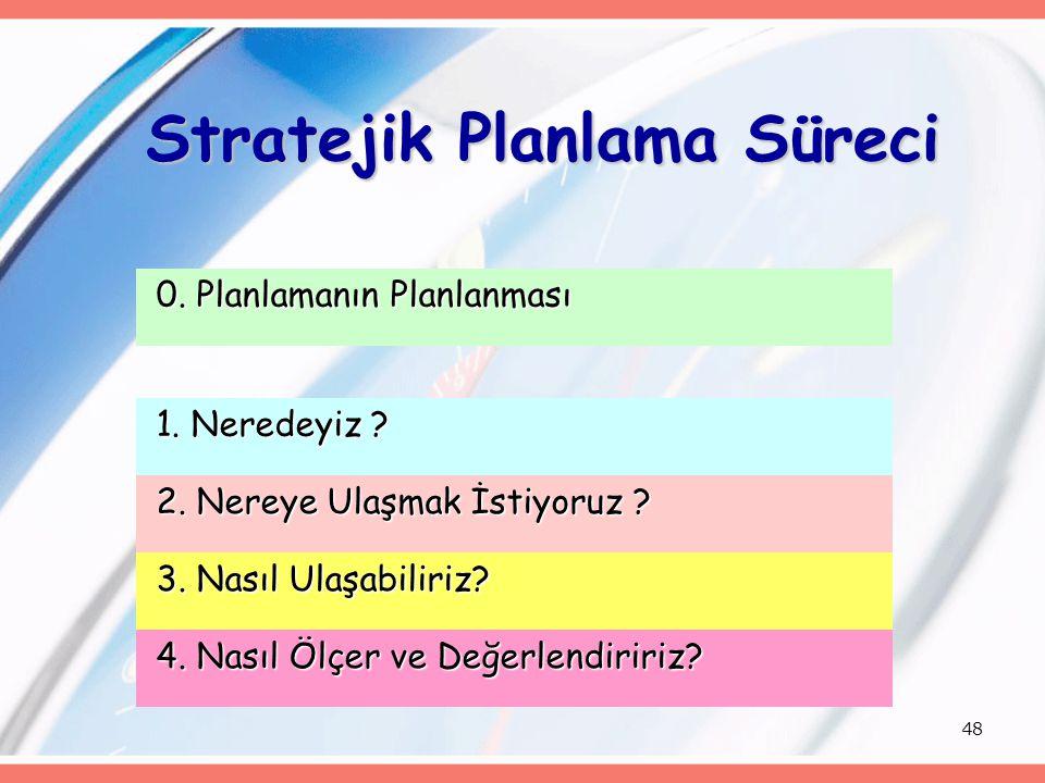 48 Stratejik Planlama Süreci 0. Planlamanın Planlanması 0. Planlamanın Planlanması 1. Neredeyiz ? 1. Neredeyiz ? 2. Nereye Ulaşmak İstiyoruz ? 2. Nere