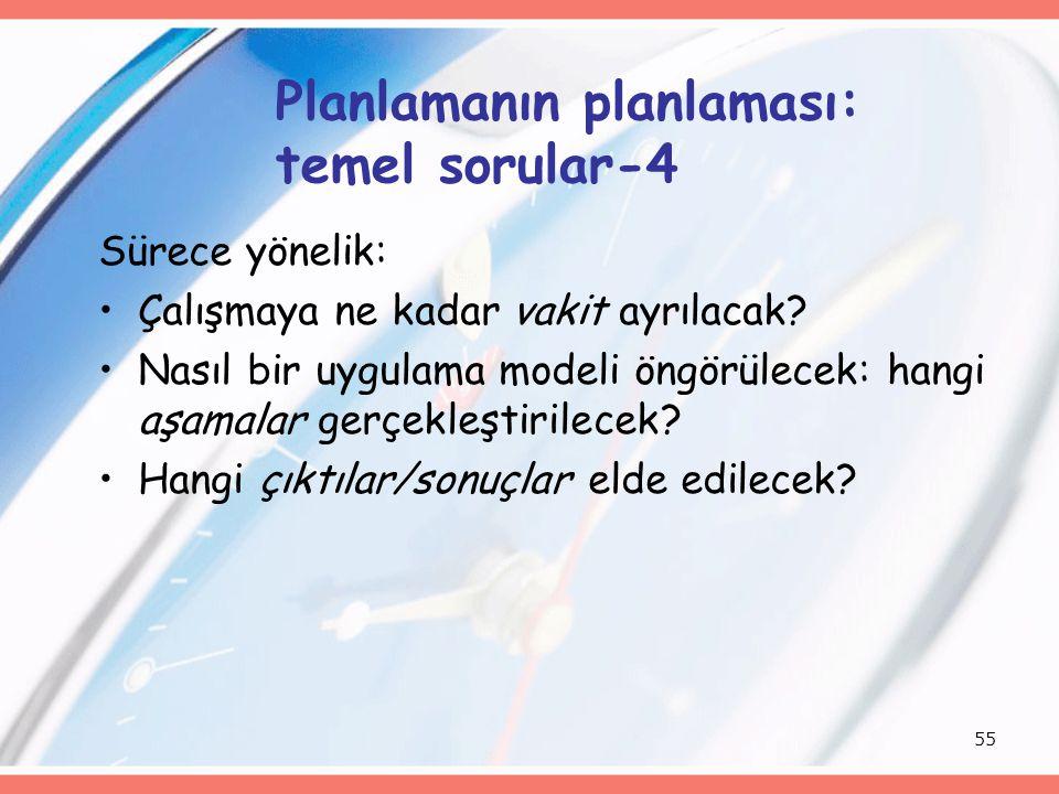 55 Planlamanın planlaması: temel sorular-4 Sürece yönelik: Çalışmaya ne kadar vakit ayrılacak.