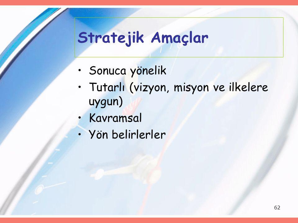 62 Stratejik Amaçlar Sonuca yönelik Tutarlı (vizyon, misyon ve ilkelere uygun) Kavramsal Yön belirlerler