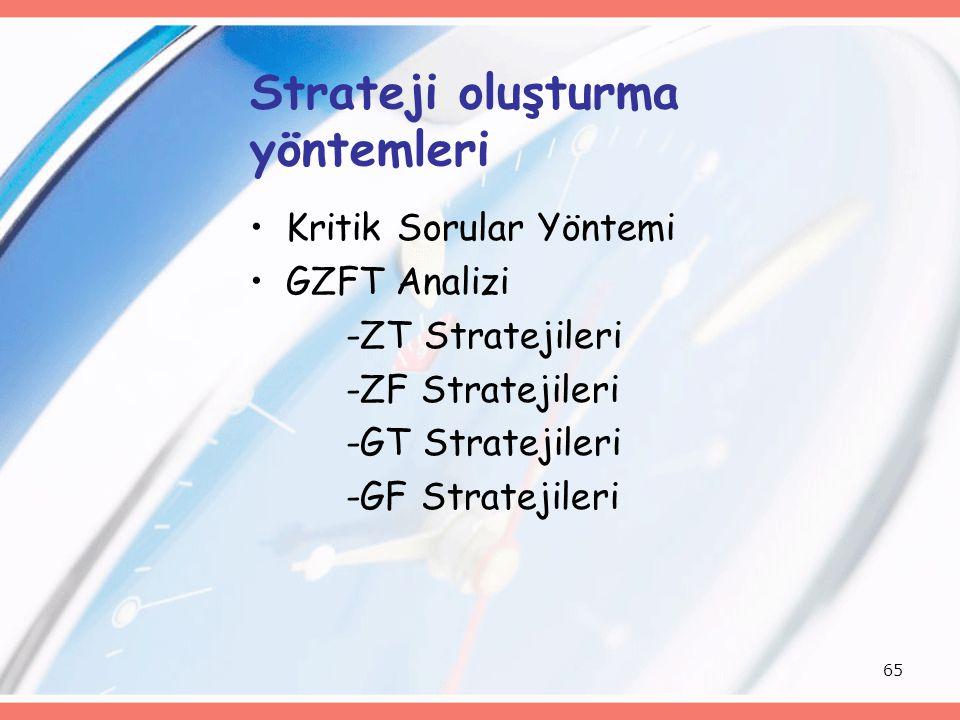 65 Strateji oluşturma yöntemleri Kritik Sorular Yöntemi GZFT Analizi -ZT Stratejileri -ZF Stratejileri -GT Stratejileri -GF Stratejileri