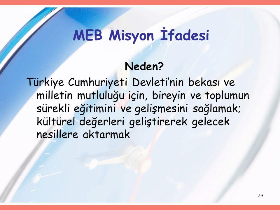 78 MEB Misyon İfadesi Neden? Türkiye Cumhuriyeti Devleti'nin bekası ve milletin mutluluğu için, bireyin ve toplumun sürekli eğitimini ve gelişmesini s