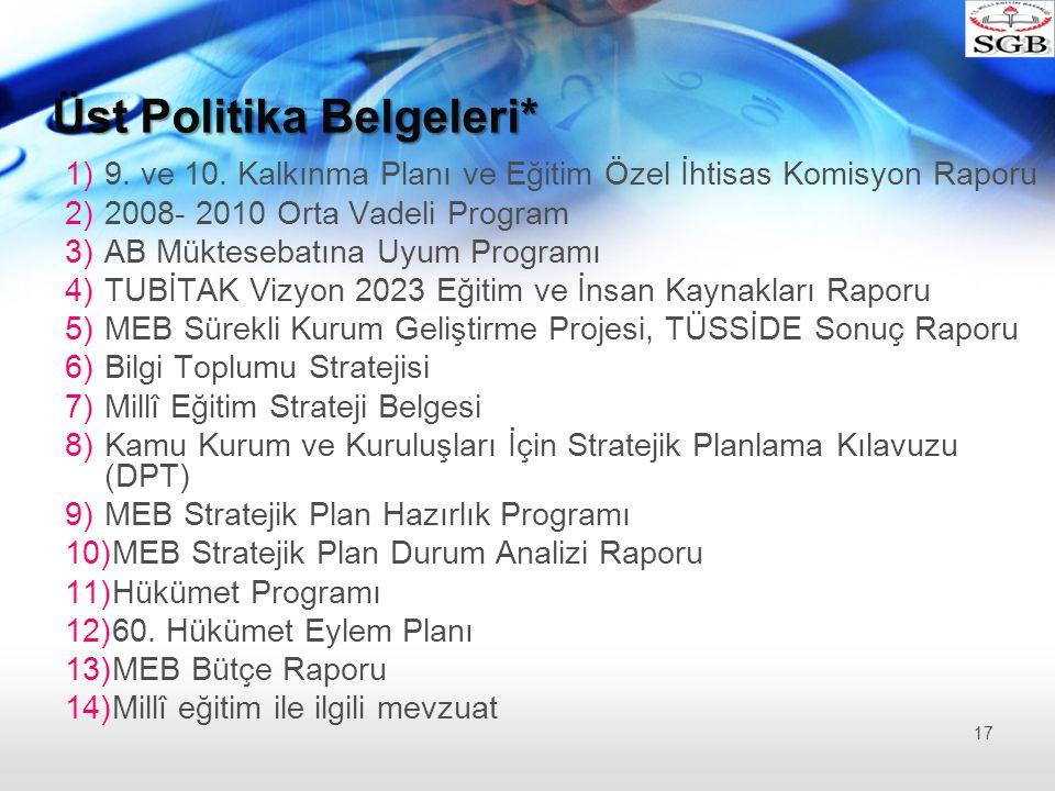 Üst Politika Belgeleri* 1)9. ve 10. Kalkınma Planı ve Eğitim Özel İhtisas Komisyon Raporu 2)2008- 2010 Orta Vadeli Program 3)AB Müktesebatına Uyum Pro