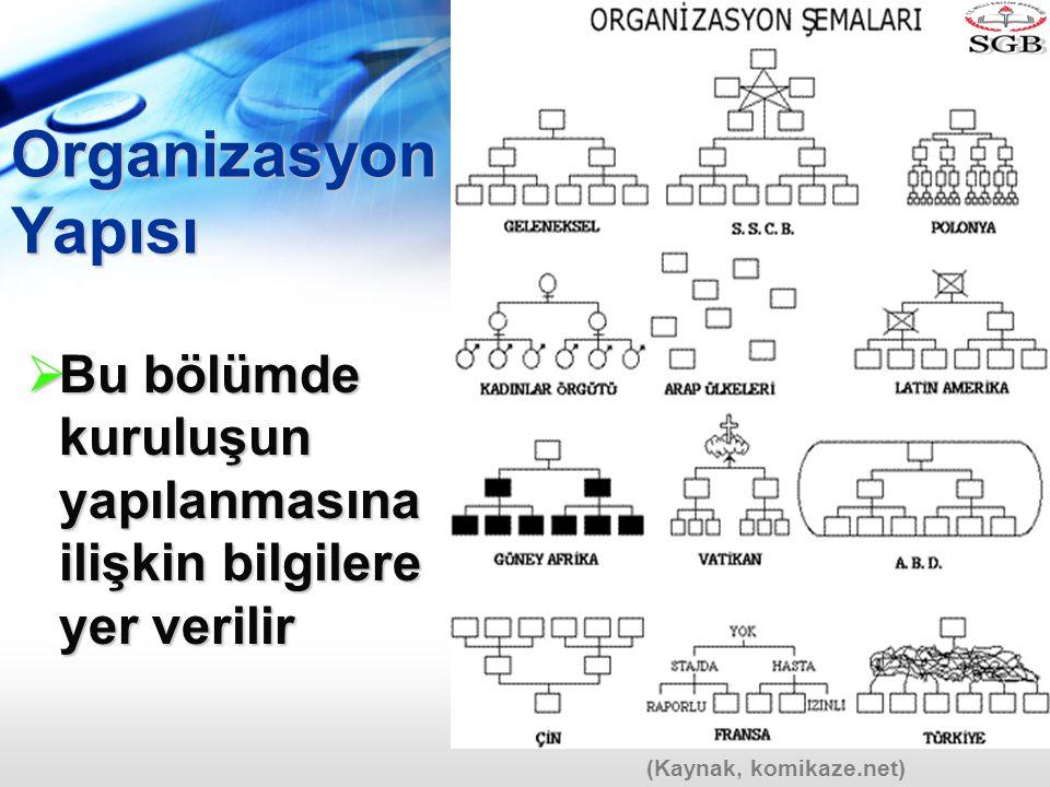 Organizasyon Yapısı  Bu bölümde kuruluşun yapılanmasına ilişkin bilgilere yer verilir (Kaynak, komikaze.net)