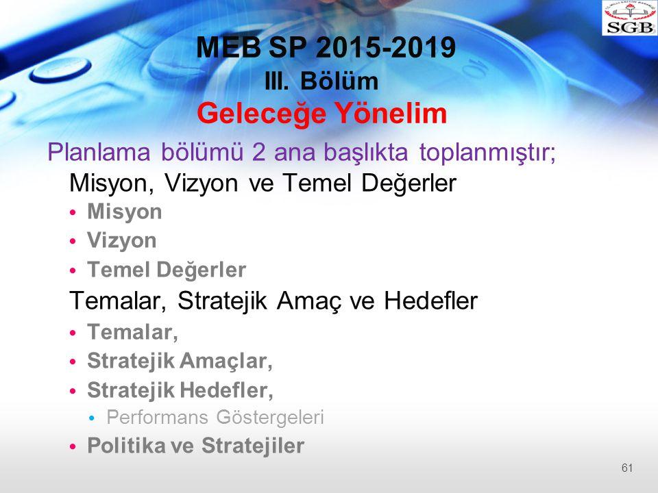 MEB SP 2015-2019 III. Bölüm Geleceğe Yönelim Planlama bölümü 2 ana başlıkta toplanmıştır; 1.Misyon, Vizyon ve Temel Değerler Misyon Vizyon Temel Değer