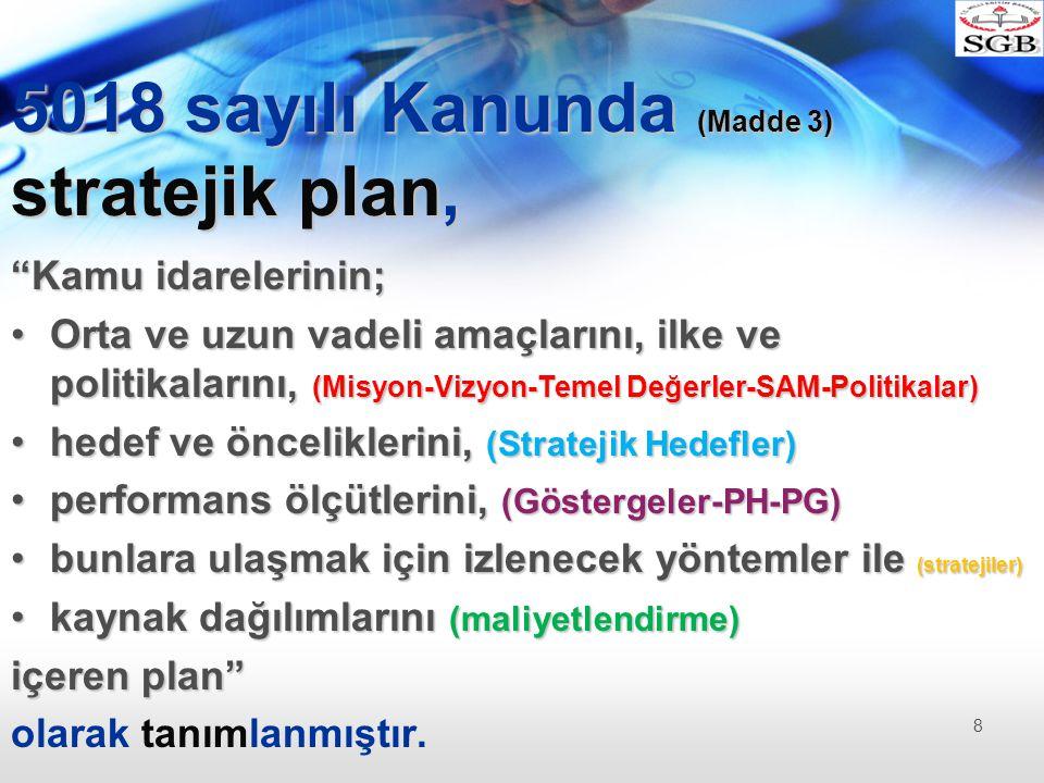 """5018 sayılı Kanunda (Madde 3) stratejik plan, """"Kamu idarelerinin; Orta ve uzun vadeli amaçlarını, ilke ve politikalarını, (Misyon-Vizyon-Temel Değerle"""