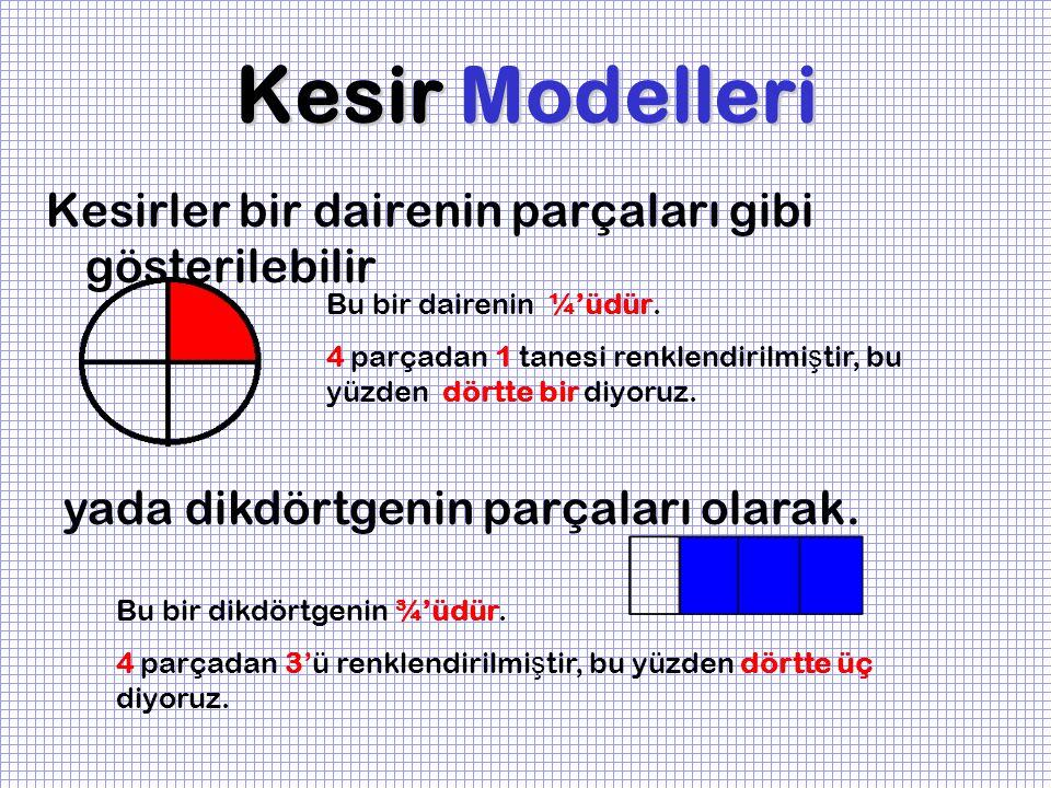 Kesir Modelleri Kesirler bir dairenin parçaları gibi gösterilebilir Bu bir dairenin ¼'üdür.