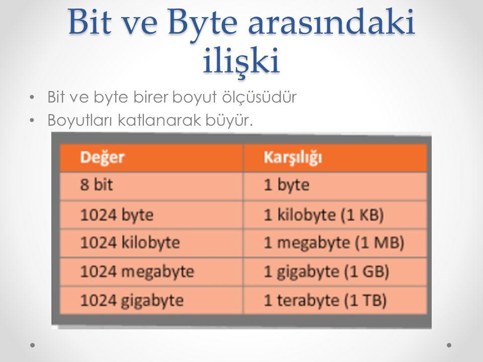 Bit ve Byte arasındaki ilişki Bit ve byte birer boyut ölçüsüdür Boyutları katlanarak büyür.
