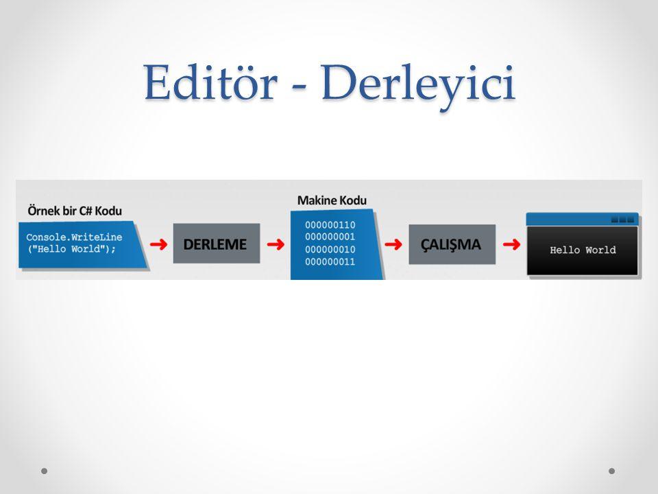 Editör - Derleyici