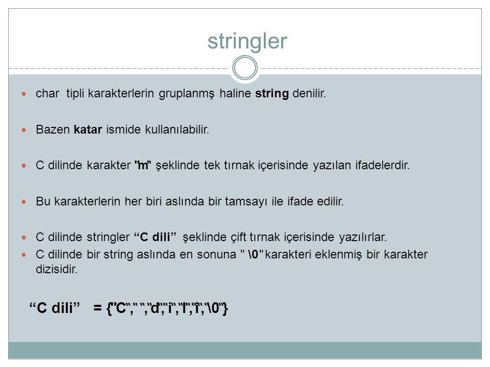 stringler char tipli karakterlerin gruplanmş haline string denilir. Bazen katar ismide kullanılabilir. C dilinde karakter