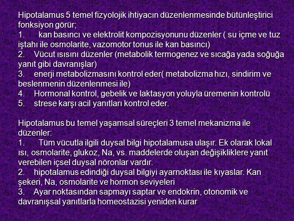 Hipotalamus 5 temel fizyolojik ihtiyacın düzenlenmesinde bütünleştirici fonksiyon görür; 1.