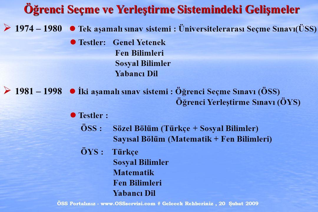 ÖSS Portalınız - www.OSSservisi.com # Gelecek Rehberiniz, 20 Şubat 2009 Yeni Sınav Sistemi  Adaylar hangi sınavlara girecekler  Fen, mühendislik vb.