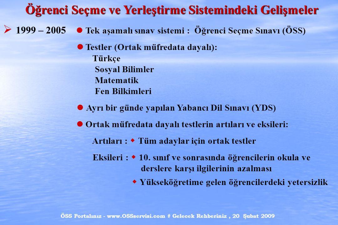 ÖSS Portalınız - www.OSSservisi.com # Gelecek Rehberiniz, 20 Şubat 2009 Yeni Sınav Sistemi  Henüz kesin olmayan konular neler dir.