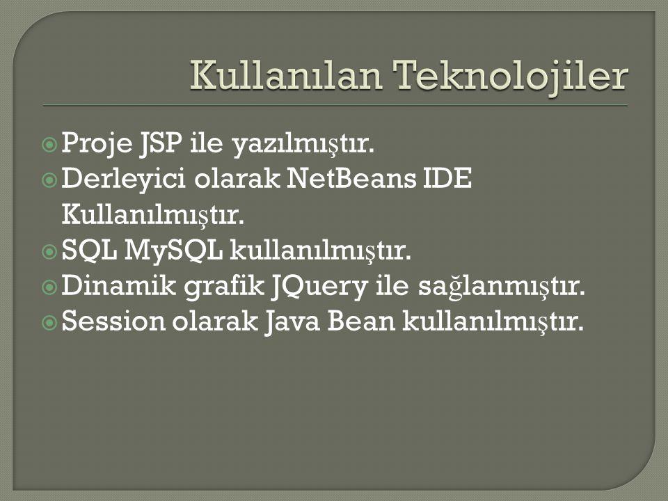  Proje JSP ile yazılmı ş tır.  Derleyici olarak NetBeans IDE Kullanılmı ş tır.  SQL MySQL kullanılmı ş tır.  Dinamik grafik JQuery ile sa ğ lanmı