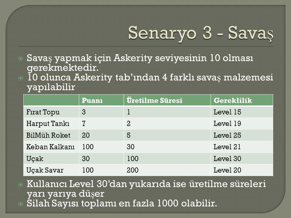  Sava ş yapmak için Askerity seviyesinin 10 olması gerekmektedir.  10 olunca Askerity tab'ından 4 farklı sava ş malzemesi yapılabilir  Kullanıcı Le