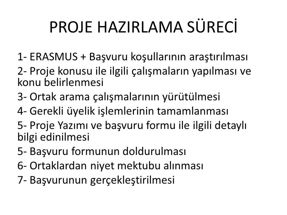 PROJE HAZIRLAMA SÜRECİ 1- ERASMUS + Başvuru koşullarının araştırılması 2- Proje konusu ile ilgili çalışmaların yapılması ve konu belirlenmesi 3- Ortak arama çalışmalarının yürütülmesi 4- Gerekli üyelik işlemlerinin tamamlanması 5- Proje Yazımı ve başvuru formu ile ilgili detaylı bilgi edinilmesi 5- Başvuru formunun doldurulması 6- Ortaklardan niyet mektubu alınması 7- Başvurunun gerçekleştirilmesi